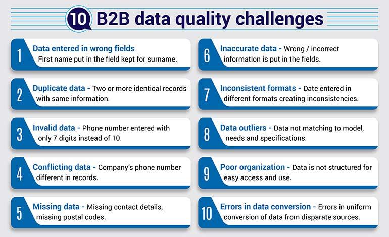 10 b2b data quality challenges