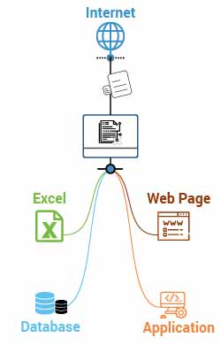 Excel Web Scraping